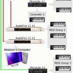 MIDI in the Studio (Part 2)